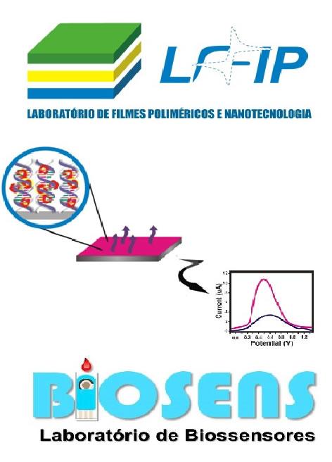 imagem-lafip-biosens